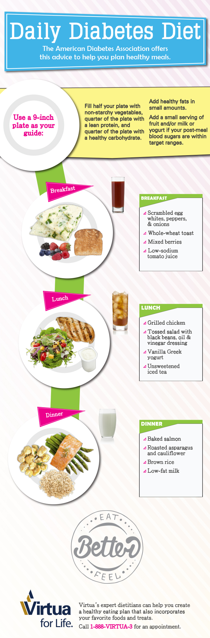 What Do You Eat On A Diabetes Diet