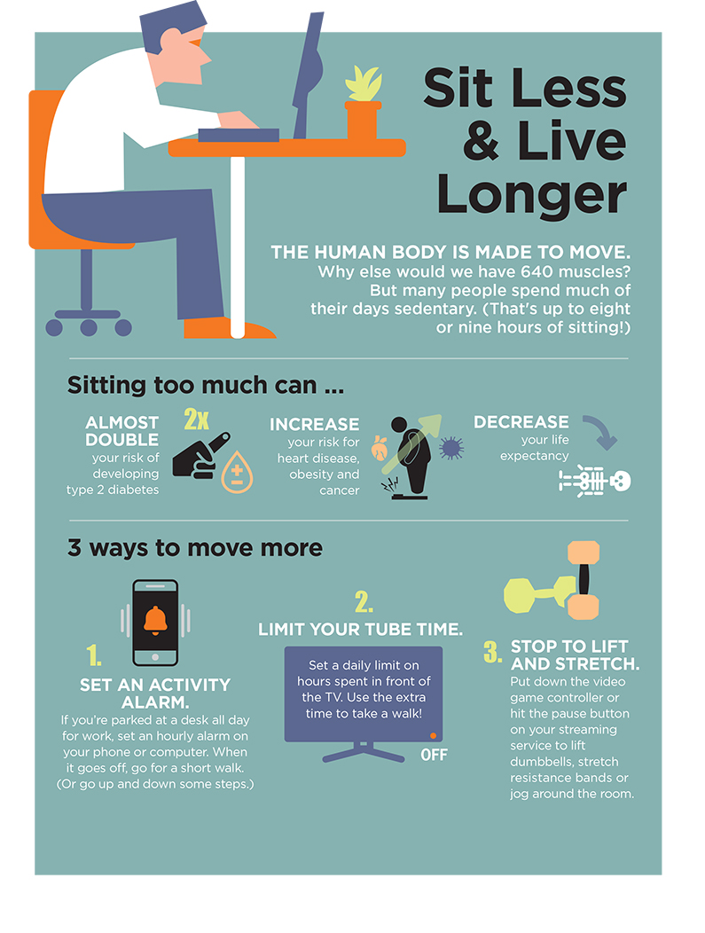 Sit less move more infographic