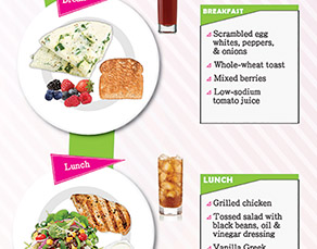 Daily Diabetes Diet - Virtua Infographic